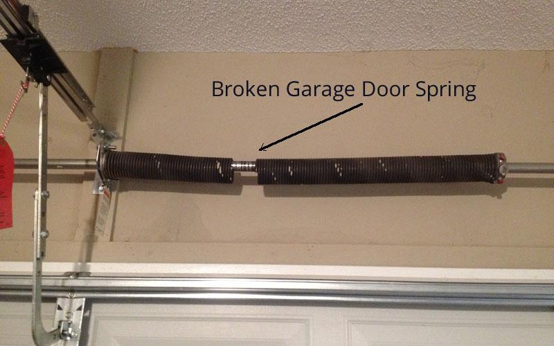 Garage Door Services Garage Door Repairs Magnificent Make Your Own Beautiful  HD Wallpapers, Images Over 1000+ [ralydesign.ml]